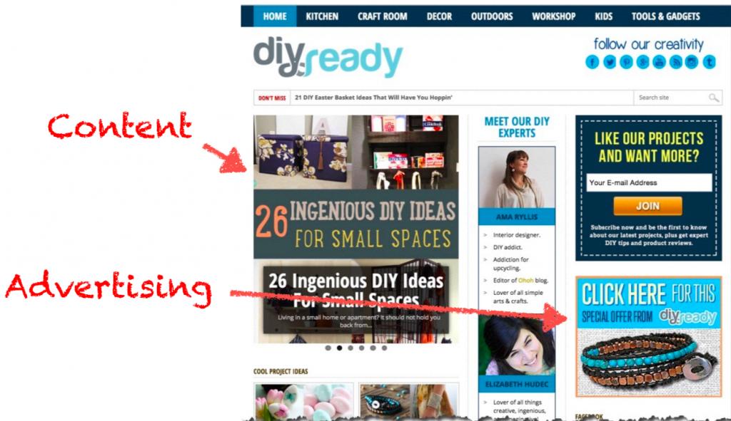 Media, Content, Advertising, Owned Media, Digital Marketing
